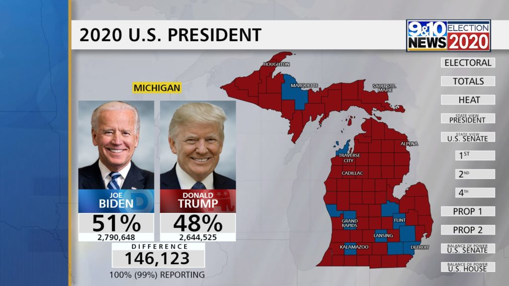 """Trump Reacts to Michigan Election Fraud Lawsuit: Evidence is """"MASSIVE and determinative"""""""